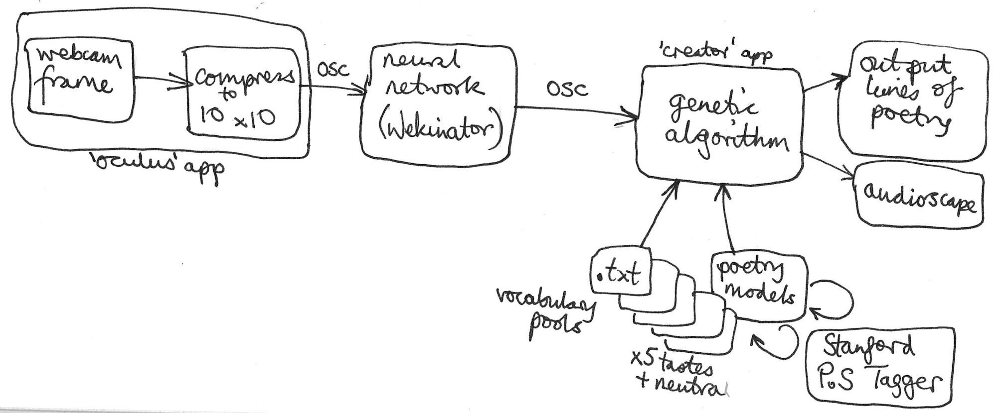SBS_modules