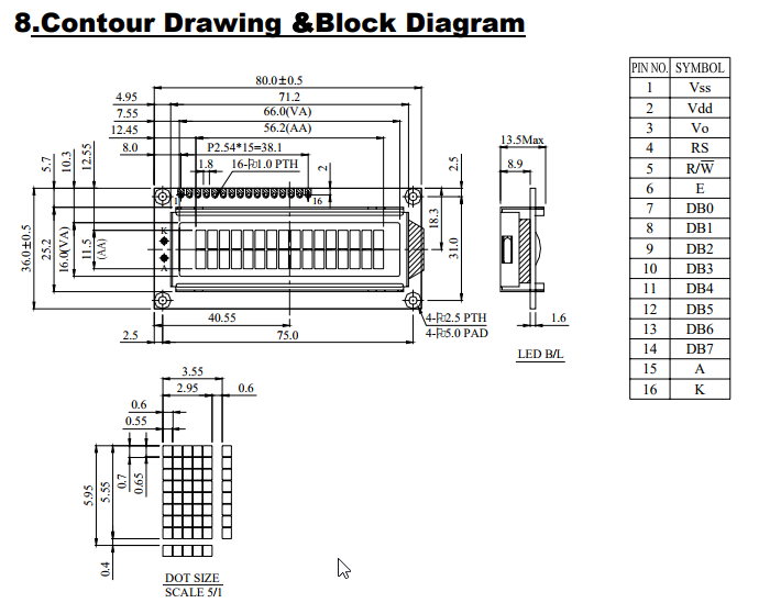 LCD Block Diagram