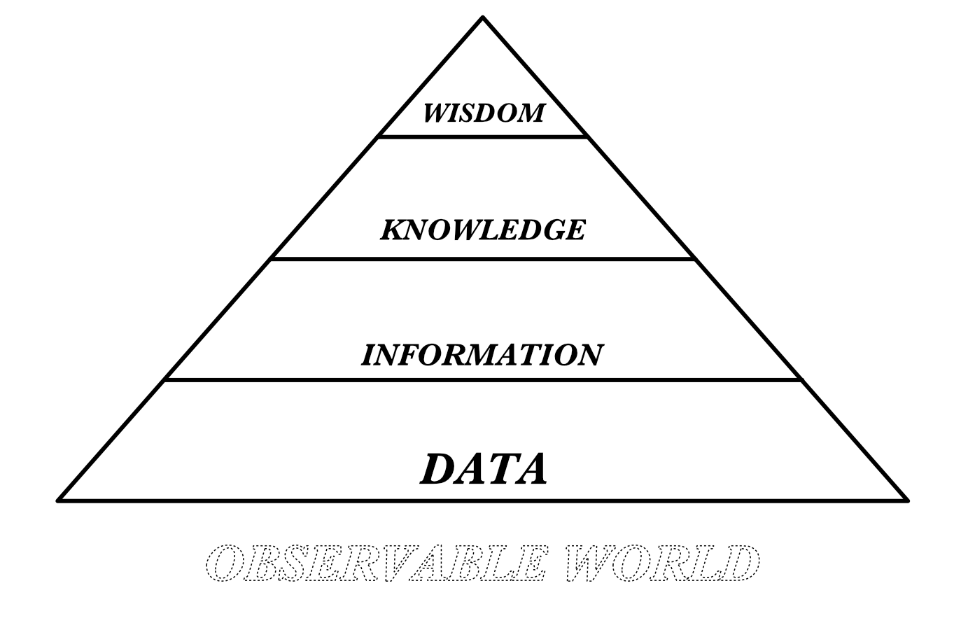 MA in Computational Arts blog › Data is (not) Information