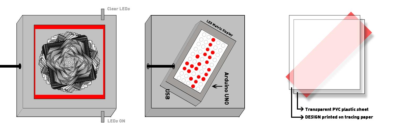 DecoSense Box Design