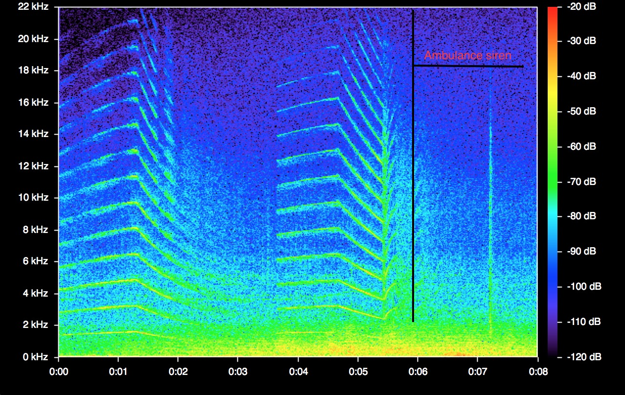 Spectogram 02