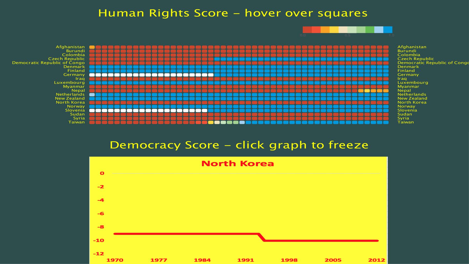 rsz_1democracyandhumanrightsnorthkorea-1