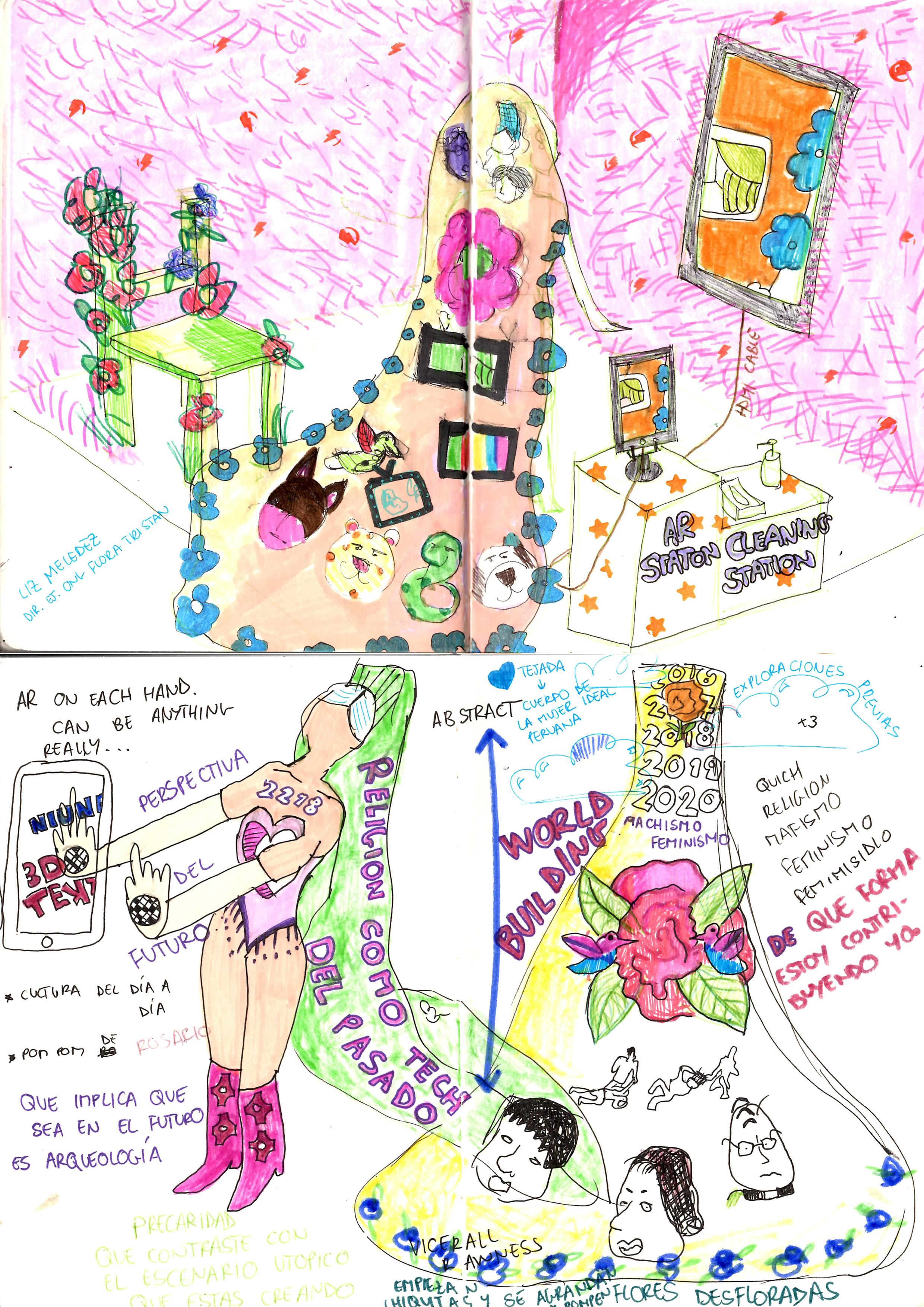 SketchbookBlog