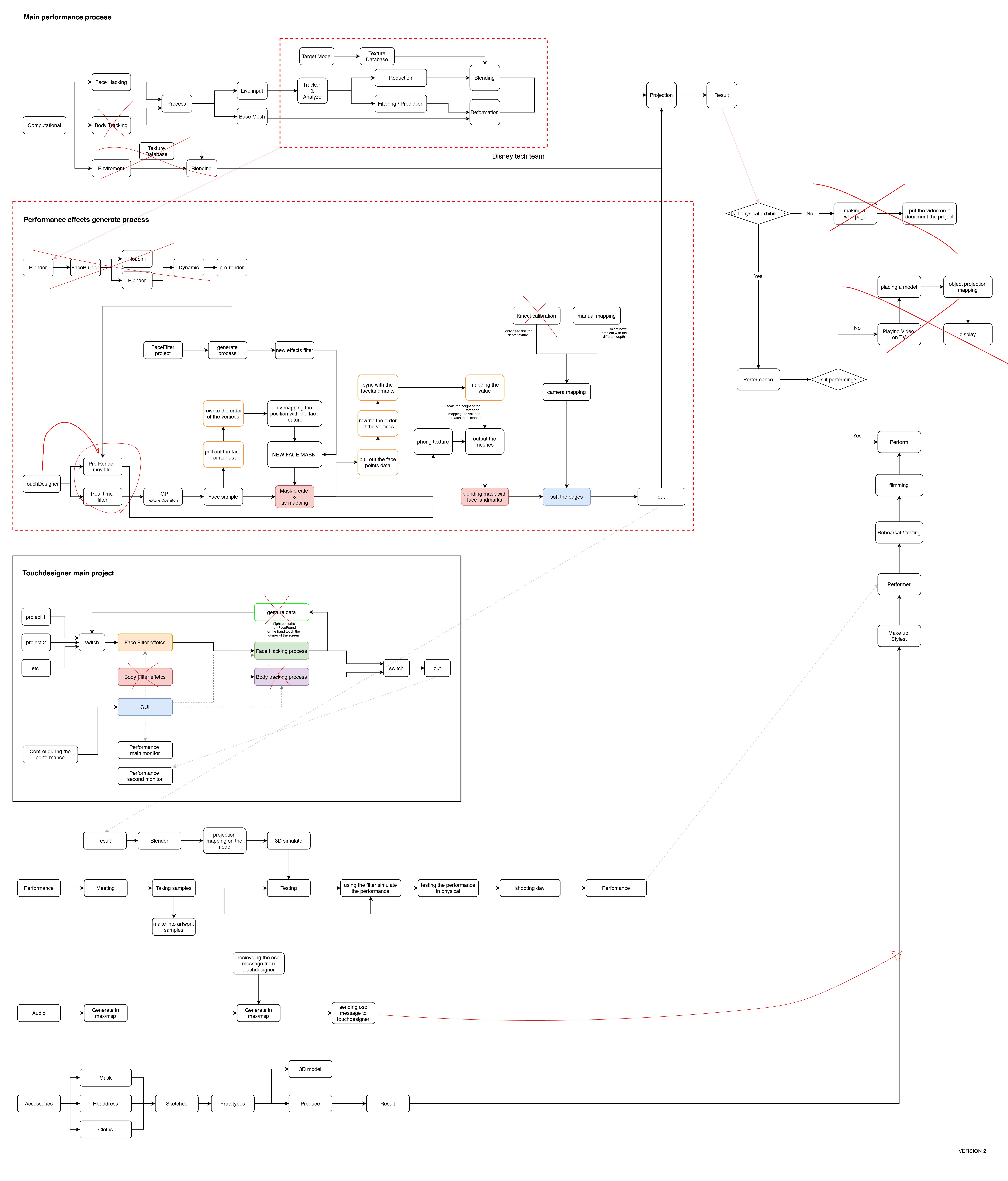 fixDiagram-01