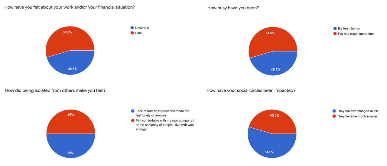 results-may-vary-clemence-debaig-4