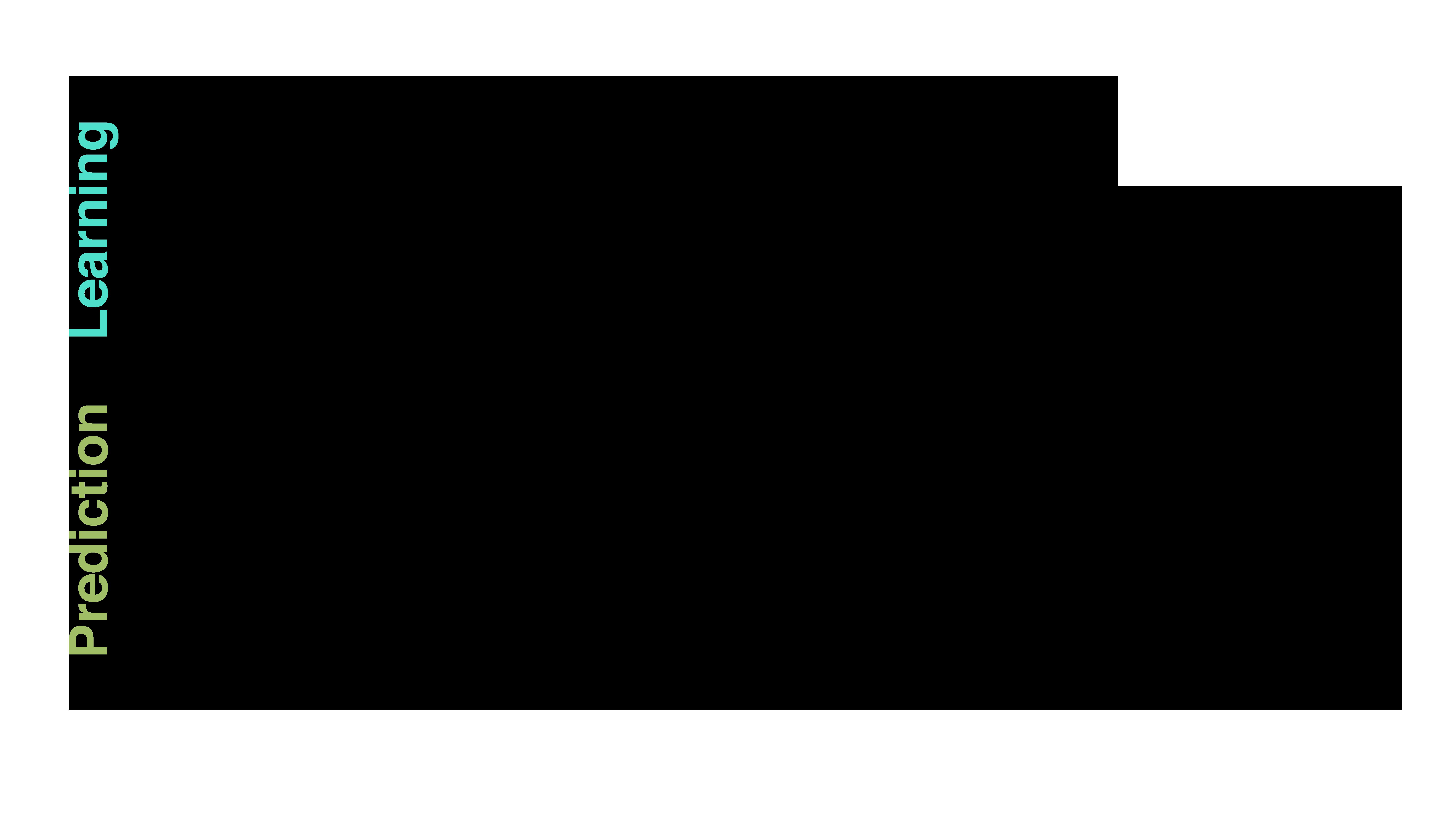 MLapproach-01-blackbg