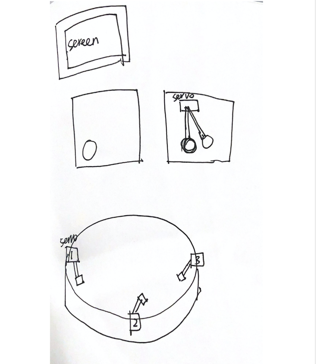 install plan